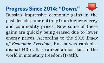 2015EconomicFreedomGlobalAgendabyRegionRussia1