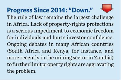 2015EconomicFreedomGlobalAgendabyRegionSubSaharanAfrica4