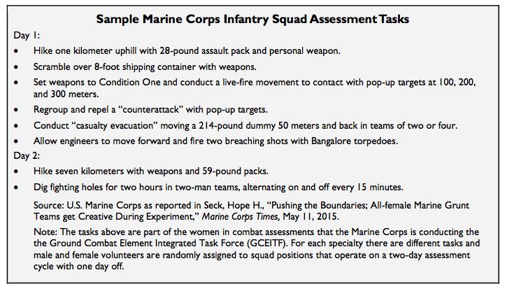 Sample Marine Corps Infantry Squad Assessment Tasks
