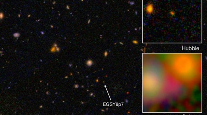This is galaxy EGS8p7, as seen from the Hubble Space Telescope (wide and top right) and Spitzer Space Telescope (inset, bottom right), taken in infrared. Credit I. Labbé (Leiden University), NASA/ESA/JPL-Caltech