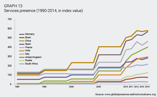 ARI55-2015-OteroIglesias-Chermany-Germany-China-big-winners-economic-globalisation-gra-13
