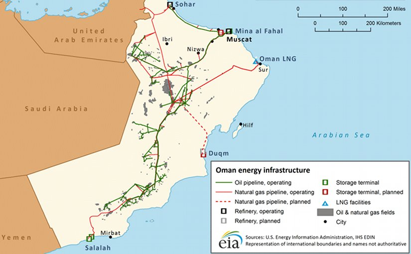 Oman major oil and natural gas infrastructure. Source: U.S. Energy Information Administration, IHS EDIN