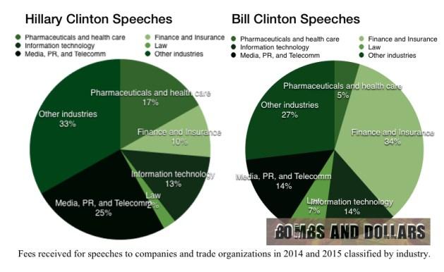 Speech-Fees-by-Industry1