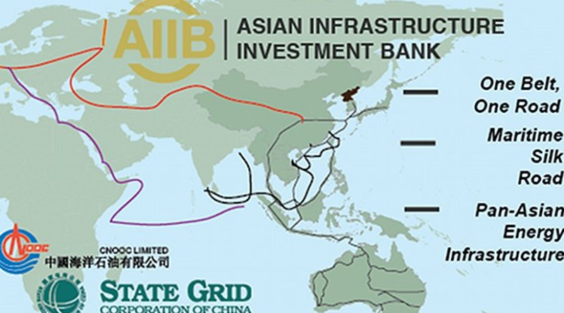 China's territorial claims to the virtually the entire South China Sea could hinder her ability to enforce terms on borrowers of Asian Infrastructure Investment Bank (AIIB) loans.