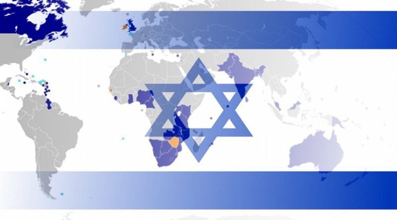 Israel and the Commonwealth