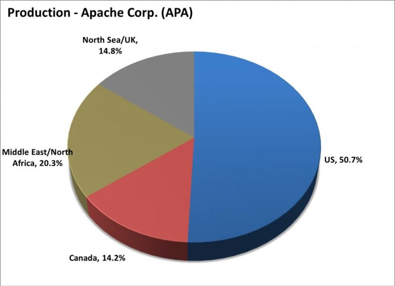 Apache-Production-1024x743