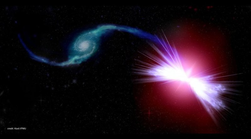 An artist's rendition of the galaxies Akira (right) and Tetsuo (left) in action. Akira's gravity pulls Tetsuo's gas into its central supermassive black hole, fueling winds that have the power to heat Akira's gas. Because of the action of the black hole winds, Tetsuo's donated gas is rendered inert, preventing a new cycle of star formation in Akira. Credit Kavli IPMU