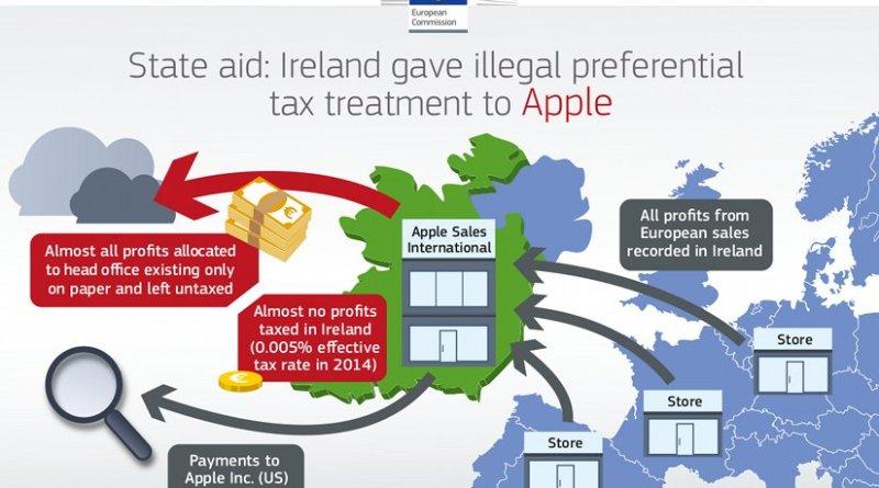 Source: European Commission