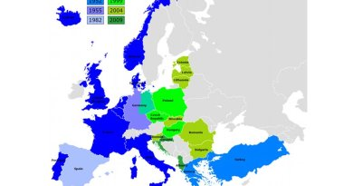 Expansion of NATO into Europe