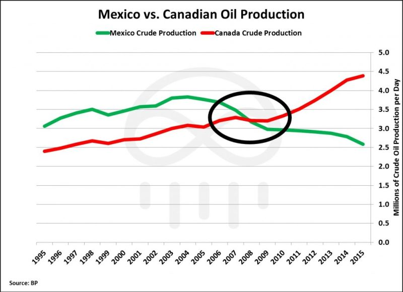 mexico-v-canada-production-1024x743