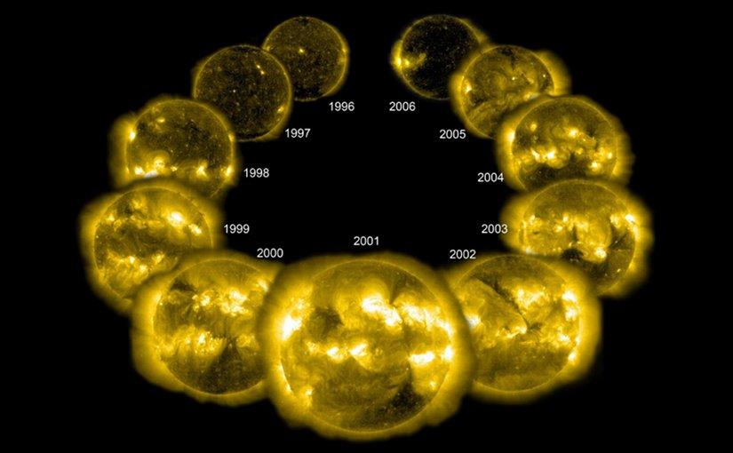 Solar cycle. Credit SOHO (ESA & NASA)