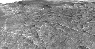 This vertically exaggerated view shows scalloped depressions in a part of Mars where such textures prompted researchers to check for buried ice, using ground-penetrating radar aboard NASA's Mars Reconnaissance Orbiter. They found about as much frozen water as the volume of Lake Superior. Credit NASA/JPL-Caltech/Univ. of Arizona
