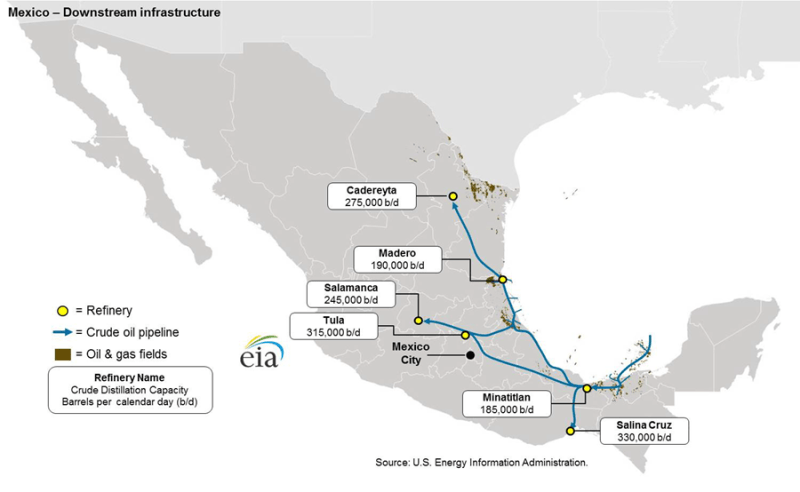 Figure 9. Mexico - Downstream Infrastructure Map Source: U.S. Energy Information Administration