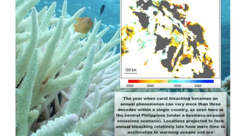 The year when coral bleaching becomes an annual phenomenon can vary more than three decades within a single country, as seen here in the central Philippines (under a business-as-usual emissions scenario). Locations projected to face annual bleaching relatively late have more time to acclimatize to warming oceans and are conservation priorities. Credit Great barrier reef photo by Paul Marshall Map by van Hooidonk & Maynard