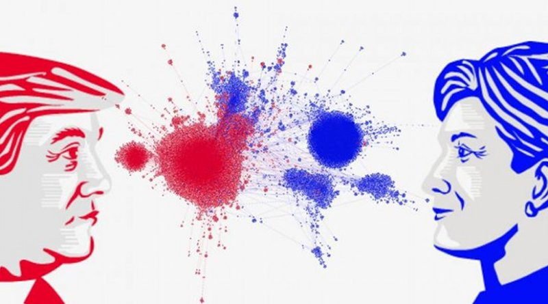 Endorsement network of US Elections: each dot indicates a Twitter user and a line between two dots indicates that one user retweeted the other. The two sides, red -- republicans and blue -- democrats do not endorse each other, while endorsing their own sides heavily. Credit Kiran Garimella / Aalto University.