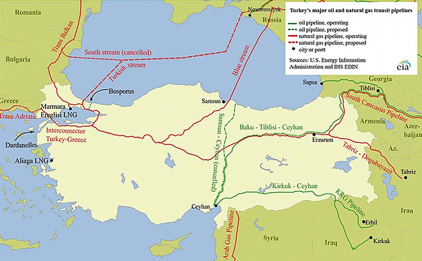 Turkey Energy Profile Important Transit Hub For Oil And