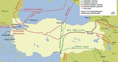 Turkey's major oil and natural gas transit pipelines. Source: U.S. Energy Information Administration and IHS EDIN