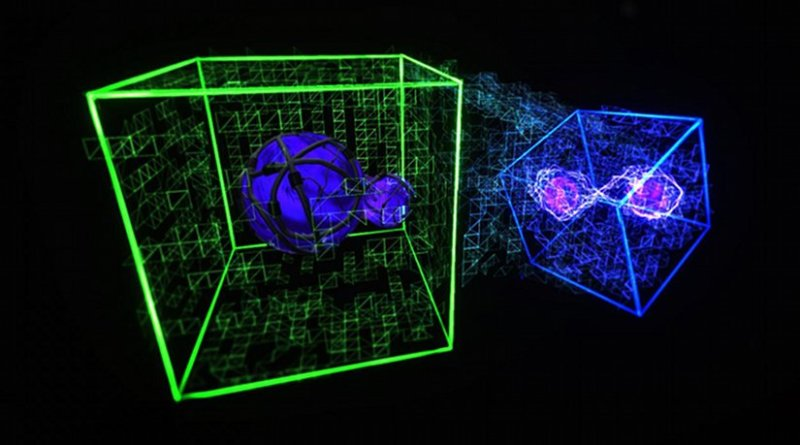 Quantum replicants of responsive systems can be more efficient than classical models, researchers at the Centre for Quantum Technologies in Singapore have found, because classical models have to store more past information than is necessary to simulate the future. This conceptual artist's illustration suggests the difference in resources required between a classical (green) and quantum (blue) simulation. Credit Mile Gu and Jayne Thompson / Centre for Quantum Technologies, Singapore