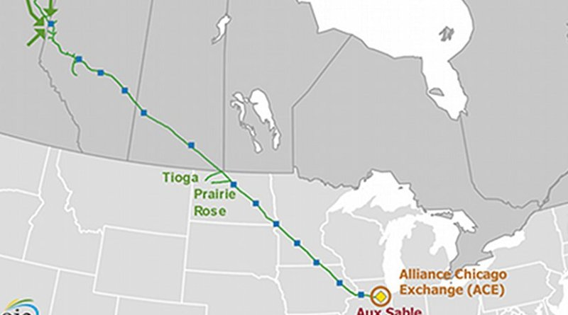 Alliance pipeline system. Source: U.S. Energy Information Administration and IHS Markit