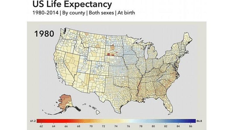 Life expectancy in the US over time, 1980-2014. Credit IHME
