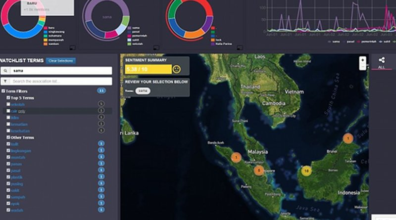 Screenshot from prototype of dashboard