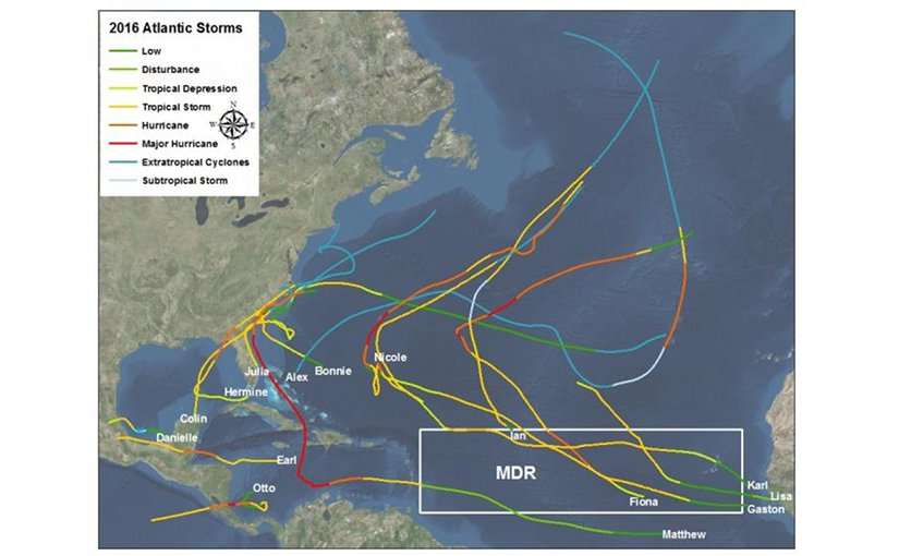 This graphic demonstrates the intensity of the 2016 Atlantic storms. Credit Daniel Gessman and Chris Mehta, graduate students in the School of Geosciences, University of South Florida