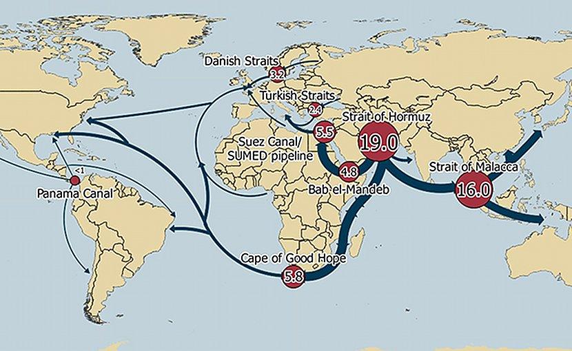 Profile World Oil Transit Chokepoints Analysis Eurasia Review