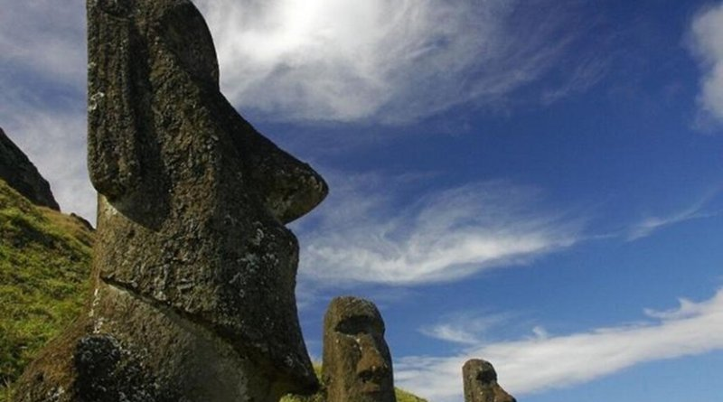 New isotopic analyses of bones, soils and plant remains from Rapa Nui, Chile (Easter Island) provide evidence contrary to the widely-held belief that the ancient civilization recklessly destroyed its environment. Credit Terry Hunt