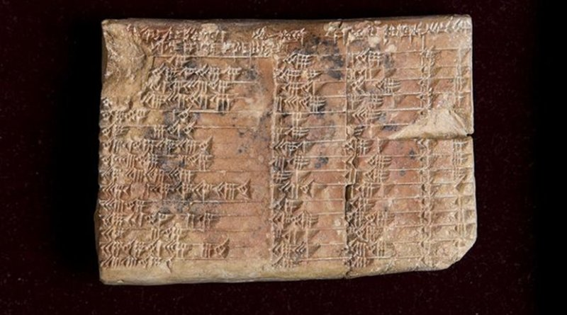 The 3,700-year-old Babylonian tablet Plimpton 322 at the Rare Book and Manuscript Library at Columbia University in New York. Credit UNSW/Andrew Kelly