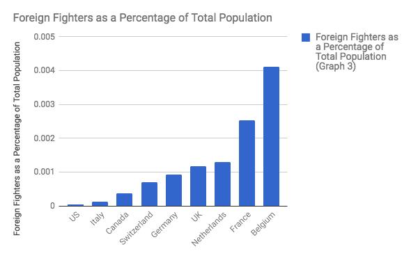 Graph 3[1]