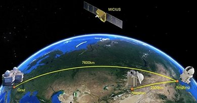 Real-World Intercontinental Quantum Communications Enabled By Micius Satellite