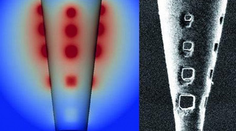 Model (left) and high resolution image (right) of the nanoengineered micropipette with holes to distribute electrical current. Credit Daniel Schwarz
