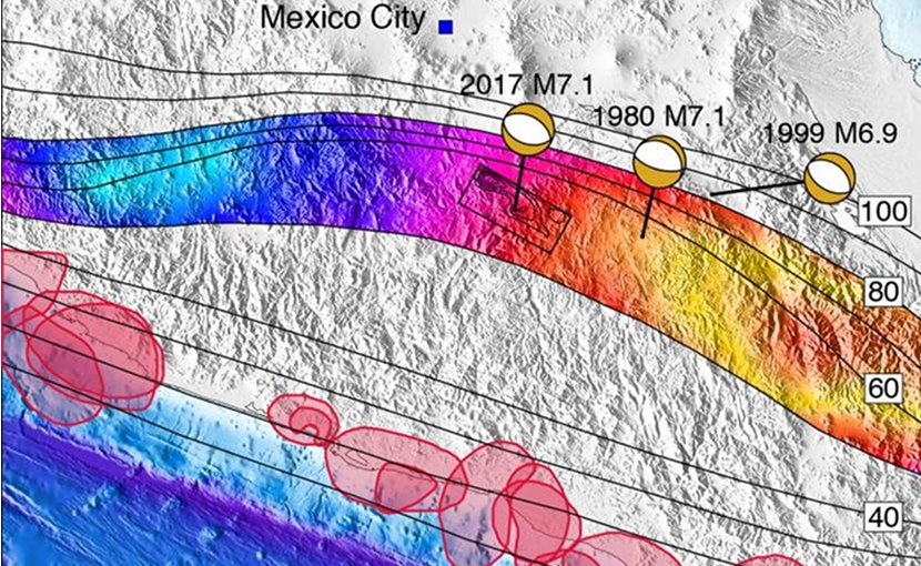 Map shows earthquake epicenters (surrounded in light red) offshore where the Cocos and North American tectonic plates meet. The newer fault zone is inland, the black lines mark the changing trajectories of abyssal hills atop the descending Cocos Plate. Blue-shaded areas in this zone are where subduction angles remain steep. The pink area, below Mexico City, is a transition zone where another earthquake could occur. The 2017, 1999 and 1980 quake epicenters are in a red-shaded zone to the southeast that is considered to be at most risk for quakes. Credit Courtesy of Diego Melgar