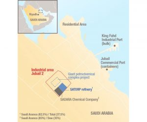 Site of giant petrochemical complex in Jubail, Saudi Arabia. Credit: Total.