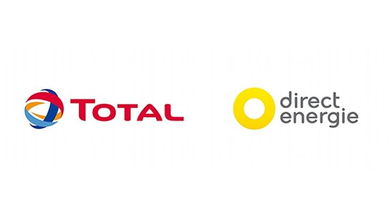 Total and Direct Energie