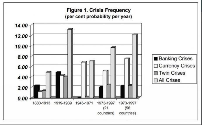 (source World Bank, Deutsche Bank)