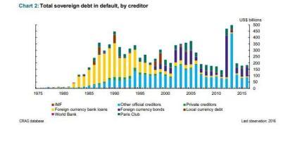 (source: Bank of Canada, David Beers)