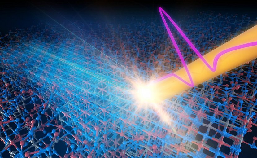 This is a terahertz electromagnetic pulse controlling the physical structure of data-storage material. Credit Kyoto University/Hirori Lab