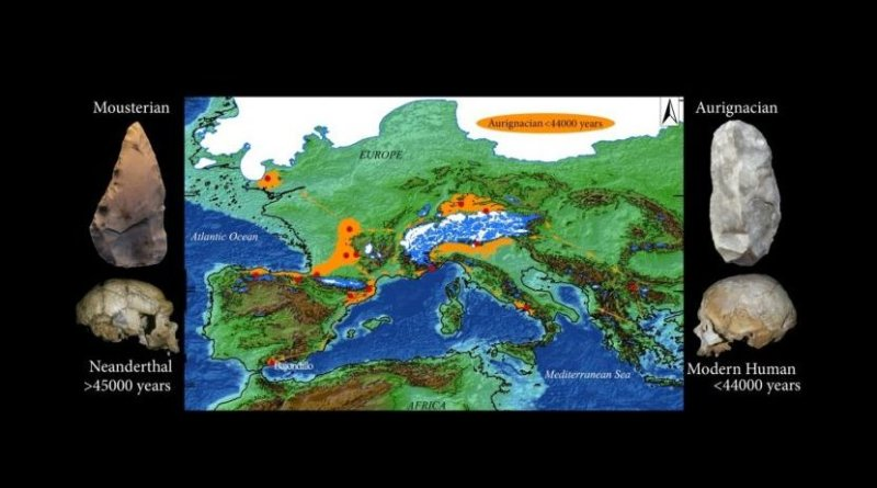 These are selected archaeological sites in Western Europe with Aurignacian industries actually or potentially older than 42,000 years, including Bajondillo Cave (Spain). Orange arrows indicate potential expansion routes across Europe at low sea level. Images on the left show a Neanderthal skull (La Chapelle-aux-Saints, France) and a Mousterian tool recovered at Bajondillo Cave. On the right the images show a Modern Human skull (Abri-Cro-Magnon, France) and an Aurignacian tool recovered at Bajondillo Cave. Credit University of Seville