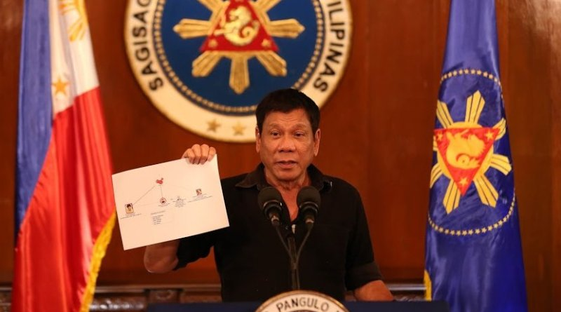 President Rodrigo Duterte presents a chart illustrating a drug trade network of high level drug syndicates in the Philippines during a press conference. Photo Credit: King Rodriguez - Presidential Communications Operation Office, Wikipedia Commons.