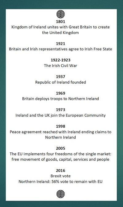 Ireland Timeline. Credit: YaleGlobal Online