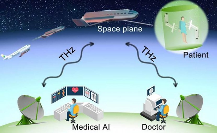 Medical AI and doctors at earth stations could remotely conduct a zero-gravity operation aboard a space plane connected via terahertz wireless links. Credit ©HIROSHIMA UNIVERSITY, NICT, PANASONIC, AND 123RF.COM