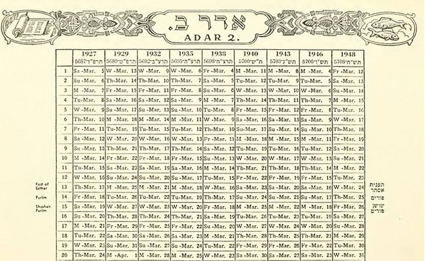 Example of a Hebrew Calendar. Source: Wikipedia Commons.