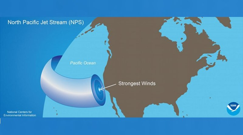 The North Pacific Jet (NPJ) travels eastward at variable wind speeds and directions toward California at an altitude of about 11 kilometers above the ocean's surface. The strength and position of the winds take on importance in relation to the amount and intensity of moisture the jet stream delivers. This graphic represents a winter-average path of entry to California that could produce a very-wet, low-fire season in the state. Credit NOAA NCEI