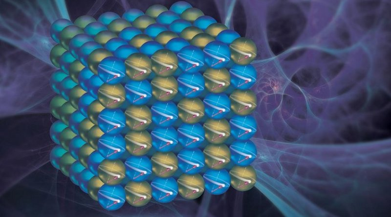Researchers at Argonne have discovered a way to control the direction of electron spin in a cobalt-iron alloy, influencing its magnetic properties. The result could have implications for more powerful and energy-efficient materials for information storage. Credit Argonne National Laboratory