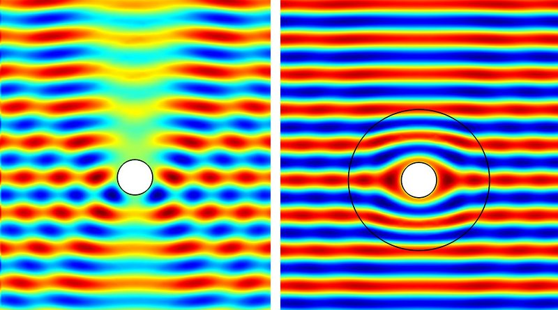 Invisibility cloaking illustrating how cloaking works using electromagnetic cloaking. On the left, electromagnetic waves, which could be light, scatter upon hitting the cylinder in the middle. On the right, the cylinder is cloaked; the waves do not scatter, and to a beholder standing on the field, it would appear invisible. Credit Creative Commons, https://upload.wikimedia.org/wikipedia/commons/thumb/7/73/Circular_EM_cloak_using_transformation_optics.svg/2000px-Circular_EM_cloak_using_transformation_optics.svg.png (2)