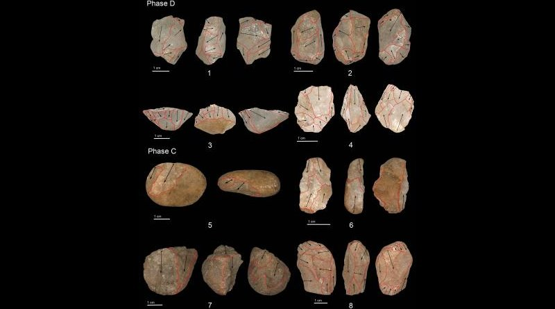 Oldest microlithic artifacts from Fa Hien Cave. Credit Max Planck Institute
