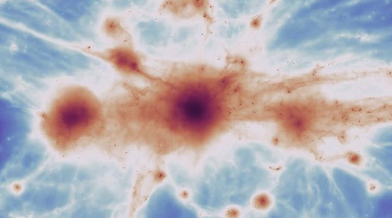 This is an image showing filaments in massive galaxy cluster using the C-EAGLE simulation. Credit Joshua Borrow using C-EAGLE Joshua Borrow using C-EAGLE Joshua Borrow using C-EAGLE