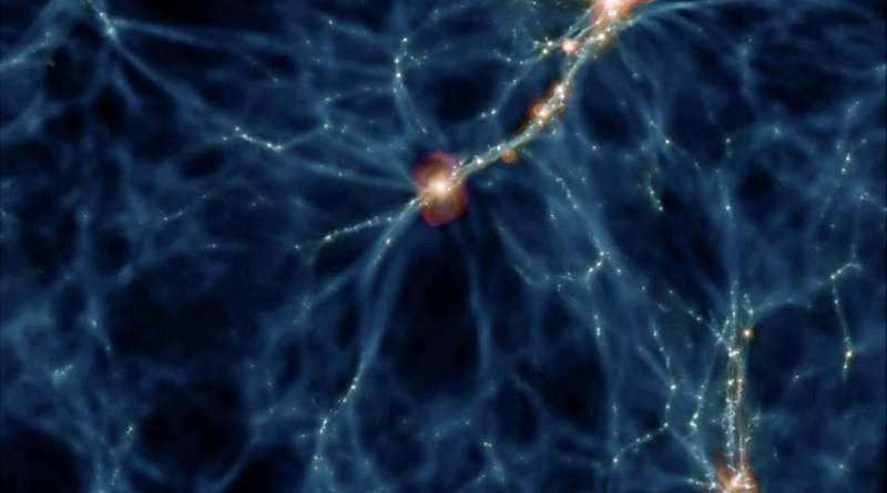 This is an image from the Romulus simulation depicting the network of structures that assemble on intergalactic scales, revealing where the galaxies hosting black holes form. More massive galaxies that host more massive black holes tend to live in hotter (red) regions, while lower-mass galaxies live in colder (blue) regions and harbor smaller black holes. Credit Yale University