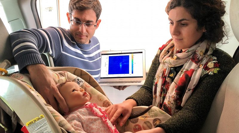 Graduate students Mostafa Alizadeh, left, and Hajar Abedi position a doll, modified to simulate breathing, in a minivan during testing of a new sensor. Credit University of Waterloo